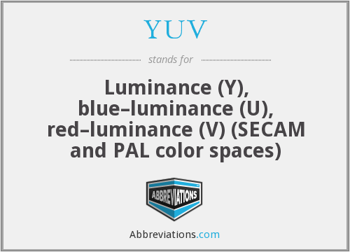 YUV - Luminance (Y), blue–luminance (U), red–luminance (V) (SECAM and PAL color spaces)