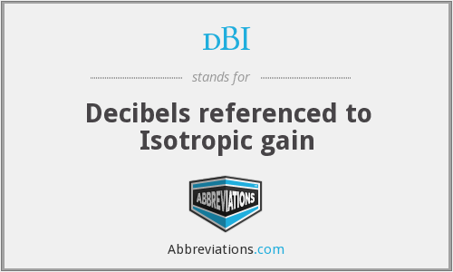 dBI - Decibels referenced to Isotropic gain