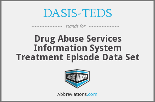 What does DASIS-TEDS stand for?
