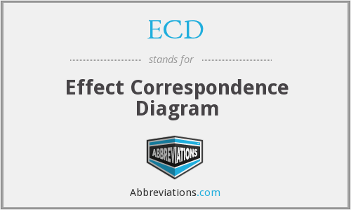ECD - Effect Correspondence Diagram