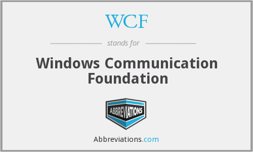 WCF - Windows Communication Foundation