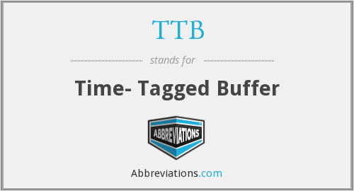 TTB - Time- Tagged Buffer
