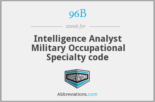 96B - Intelligence Analyst Military Occupational Specialty code