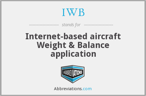 IWB - Internet-based aircraft Weight & Balance application