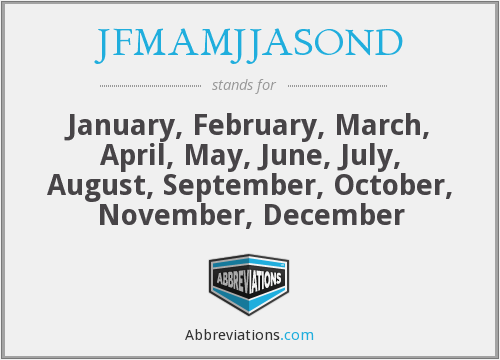 JFMAMJJASOND - January, February, March, April, May, June, July, August, September, October, November, December