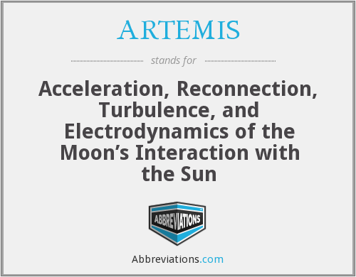 ARTEMIS - Acceleration, Reconnection, Turbulence, and Electrodynamics of the Moon's Interaction with the Sun