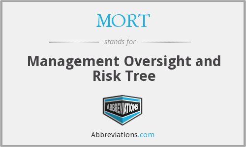 MORT - Management Oversight and Risk Tree