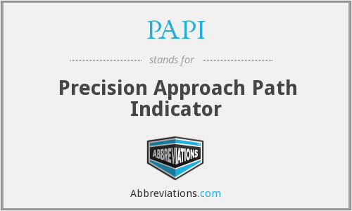 PAPI - Precision Approach Path Indicator
