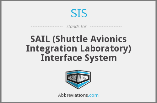 SIS - SAIL Interface System