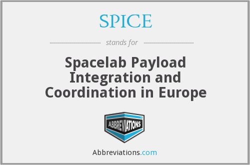 SPICE - Spacelab Payload Integration and Coordination in Europe