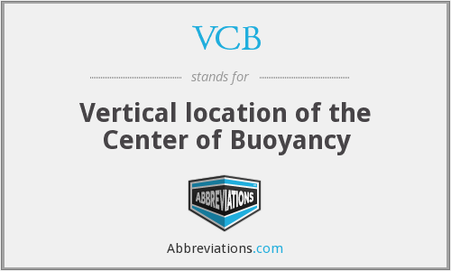 VCB - Vertical location of the Center of Buoyancy
