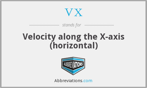 VX - Velocity along the X-axis (horizontal)