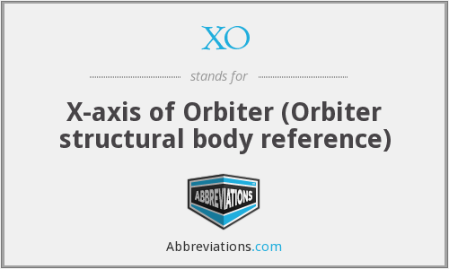XO - X-axis of Orbiter (Orbiter structural body reference)