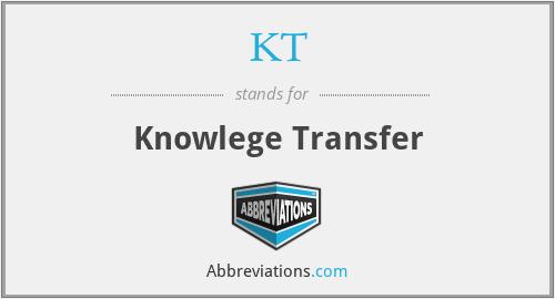 KT - Knowlege Transfer