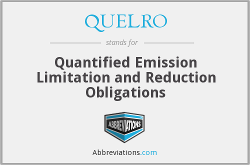 QUELRO - Quantified Emission Limitation and Reduction Obligations