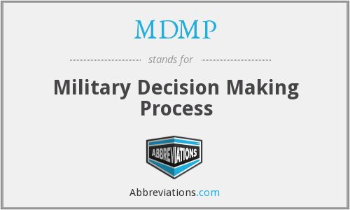 MDMP - Military Decision Making Process
