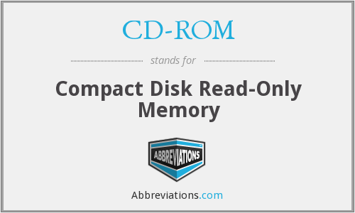 CD-ROM - Compact Disk Read-Only Memory