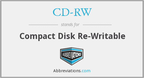 CD-RW - Compact Disk Re-Writable