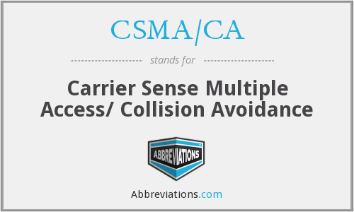 CSMA/CA - Carrier Sense Multiple Access/ Collision Avoidance
