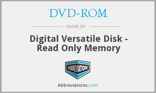 DVD-ROM - Digital Versatile Disk - Read Only Memory