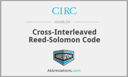 CIRC - Cross-Interleaved Reed-Solomon Code