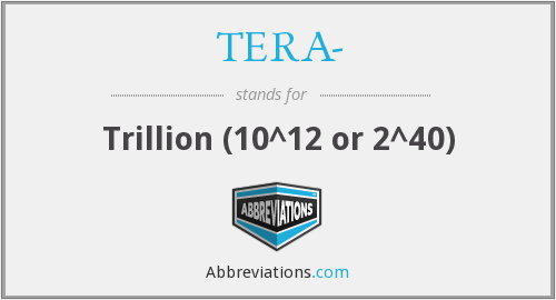 What does TERA- stand for?