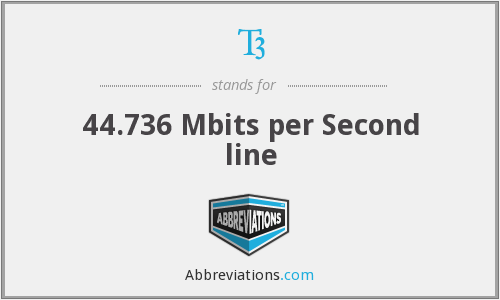 T3 - 44.736 Mbits per Second line