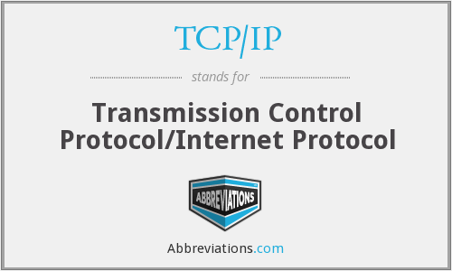 TCP/IP - transmission control protocol/internet protocol