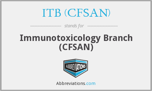 What does ITB (CFSAN) stand for?