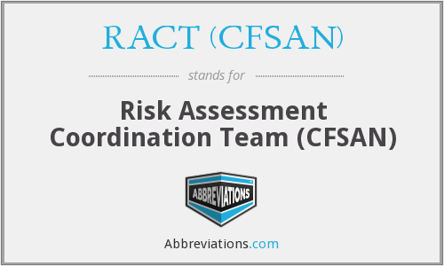What does RACT (CFSAN) stand for?