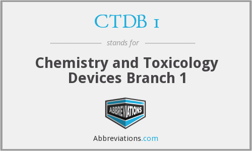 What does CTDB 1 stand for?