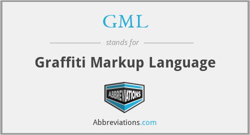 GML - Graffiti Markup Language