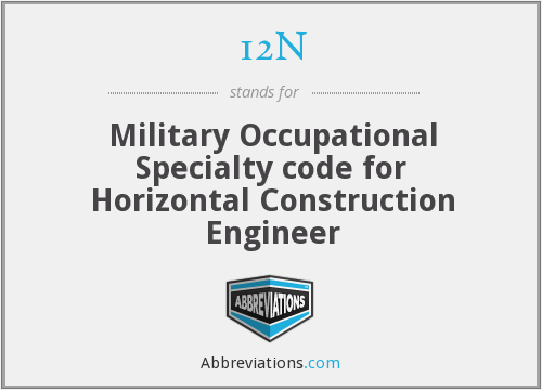 12N - Military Occupational Specialty code for Horizontal Construction Engineer