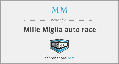 MM - Mille Miglia auto race