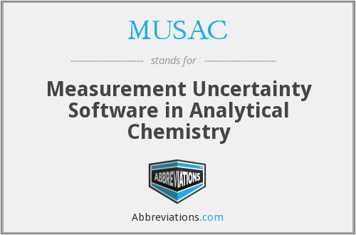MUSAC - Measurement Uncertainty Software in Analytical Chemistry