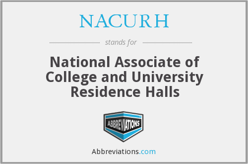 What does NACURH stand for?