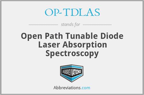 OP-TDLAS - Open Path Tunable Diode Laser Absorption Spectroscopy