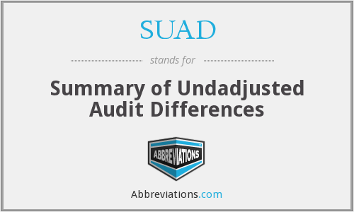 SUAD - Summary of Undadjusted Audit Differences