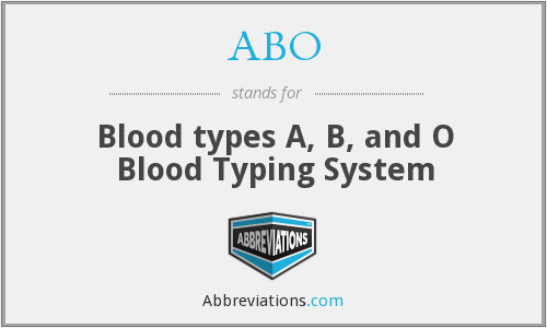 ABO - Blood types A, B, and O Blood Typing System