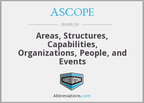 ASCOPE - Areas, Structures, Capabilities, Organizations, People, and Events