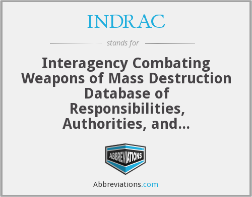 INDRAC - Interagency Combating Weapons of Mass Destruction Database of Responsibilities, Authorities, and Capabilities
