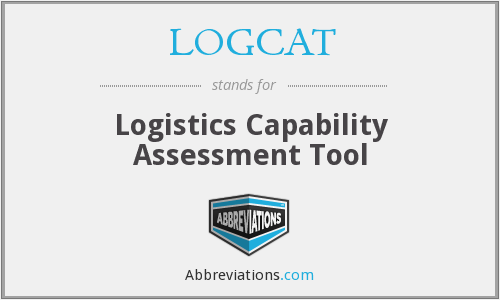 What does LOGCAT stand for?