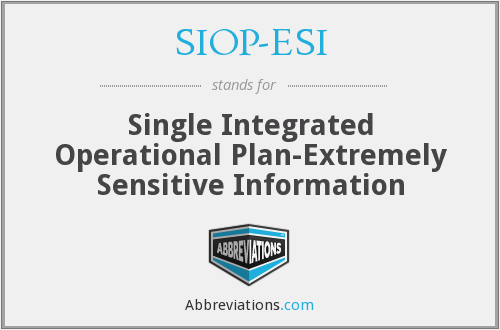 SIOP-ESI - Single Integrated Operational Plan-Extremely Sensitive Information