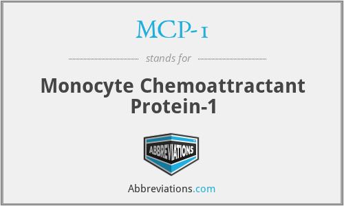 MCP-1 - Monocyte Chemoattractant Protein-1