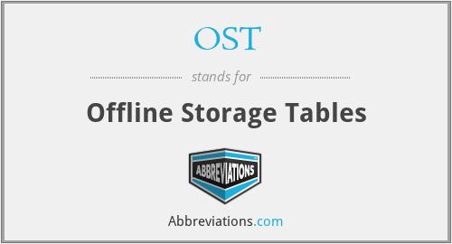 OST - Offline Storage Tables