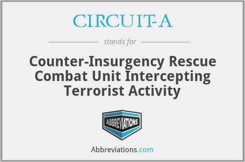 CIRCUIT-A - Counter-Insurgency Rescue Combat Unit Intercepting Terrorist Activity