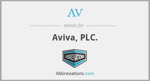 AV - Aviva, PLC.
