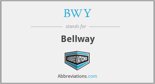 BWY - Bellway