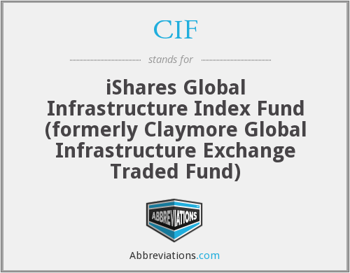 CIF - iShares Global Infrastructure Index Fund (formerly Claymore Global Infrastructure Exchange Traded Fund)