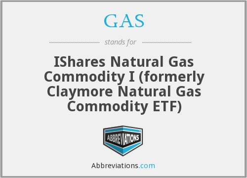GAS - IShares Natural Gas Commodity I (formerly Claymore Natural Gas Commodity ETF)